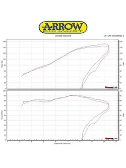 Tłumik Arrow KTM 1290 SuperDuke R [17-18] [Race-Tech, Dark Aluminium + carbon]